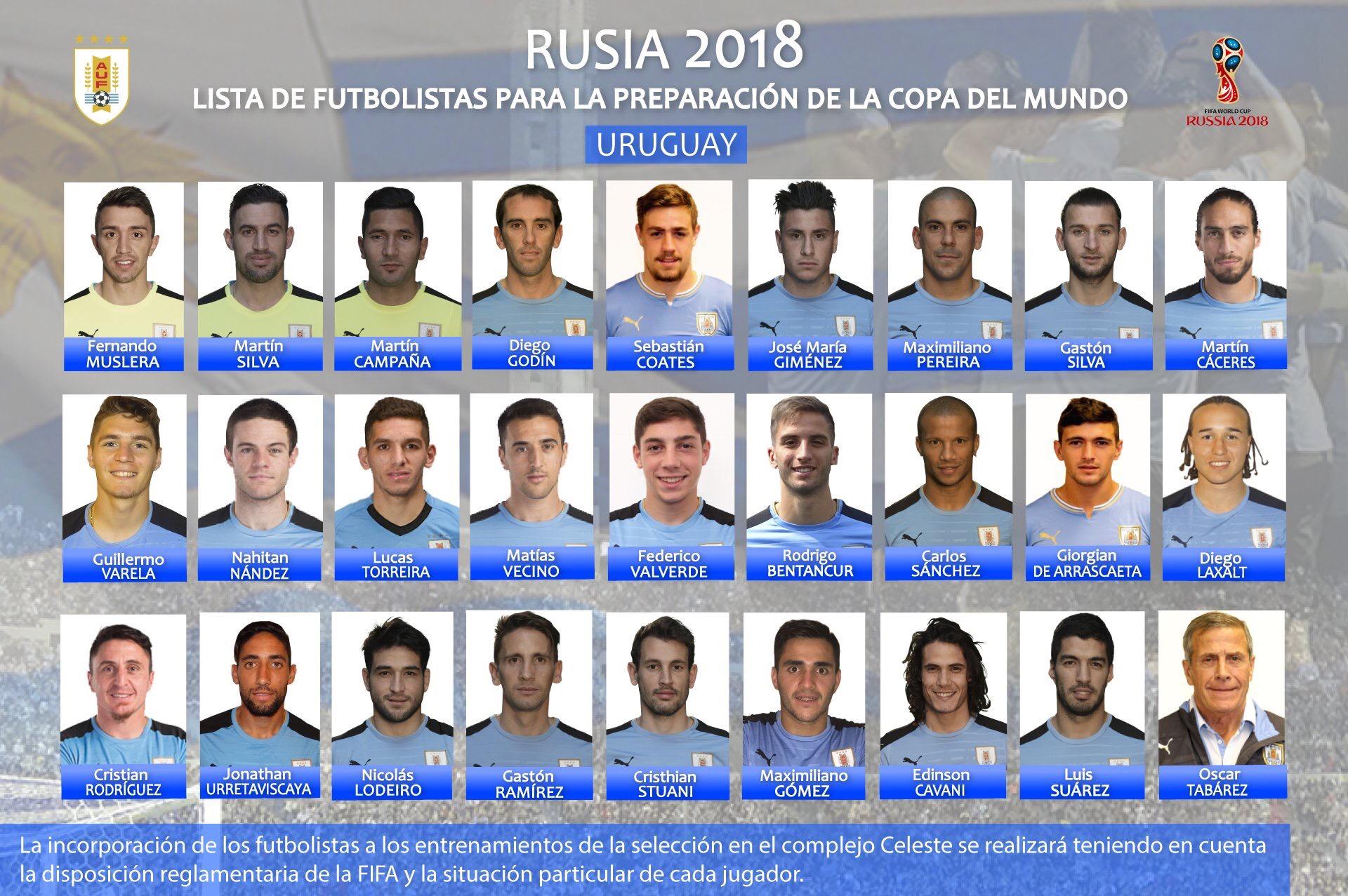 uruguay-convocados