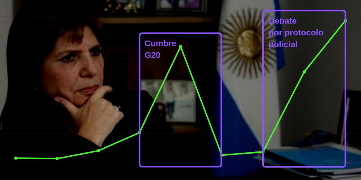 En las redes sociales, Patricia Bullrich saca provecho del G20 y del nuevo protocolo policial