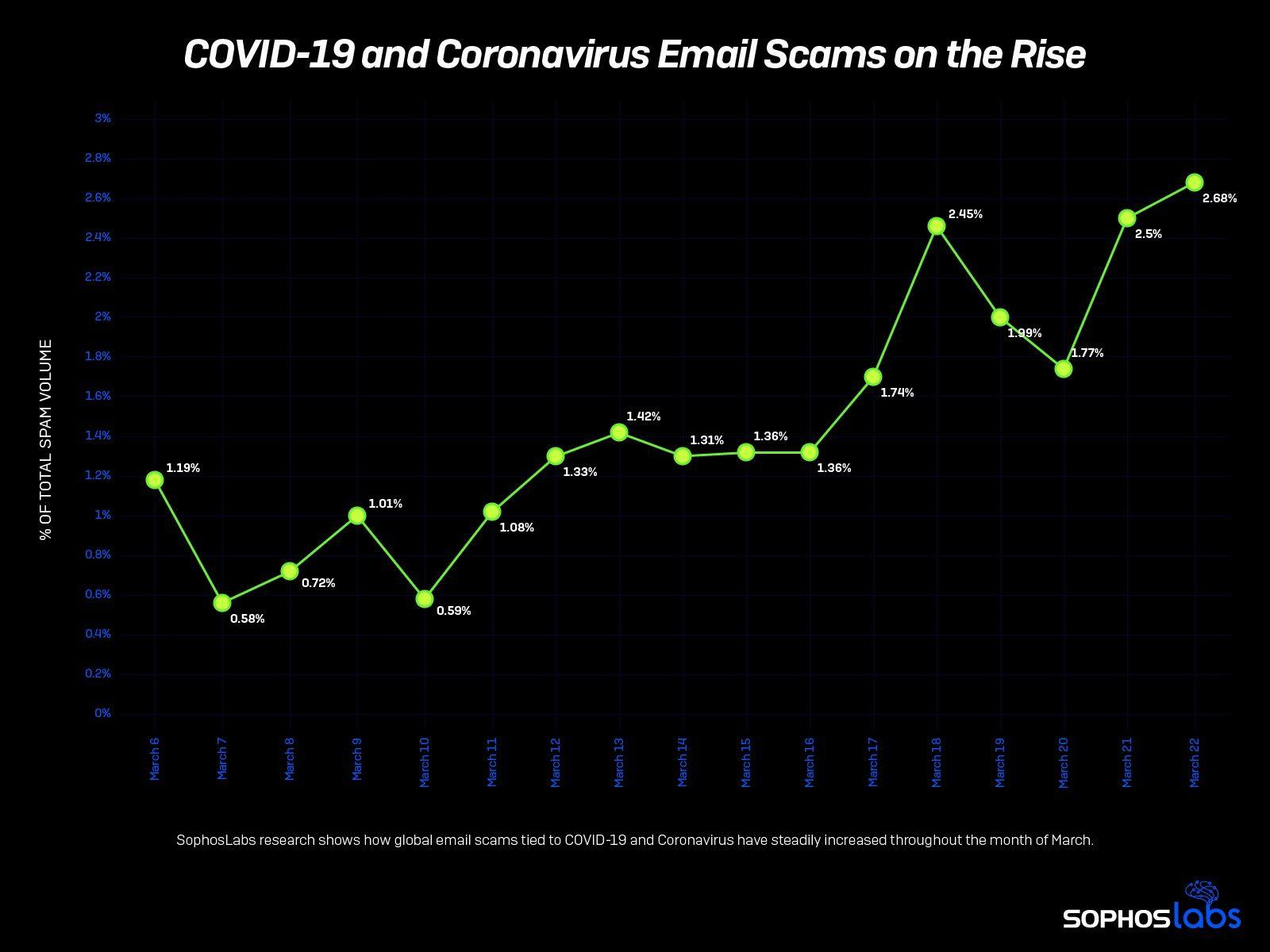 COVID-19 y Covid-19