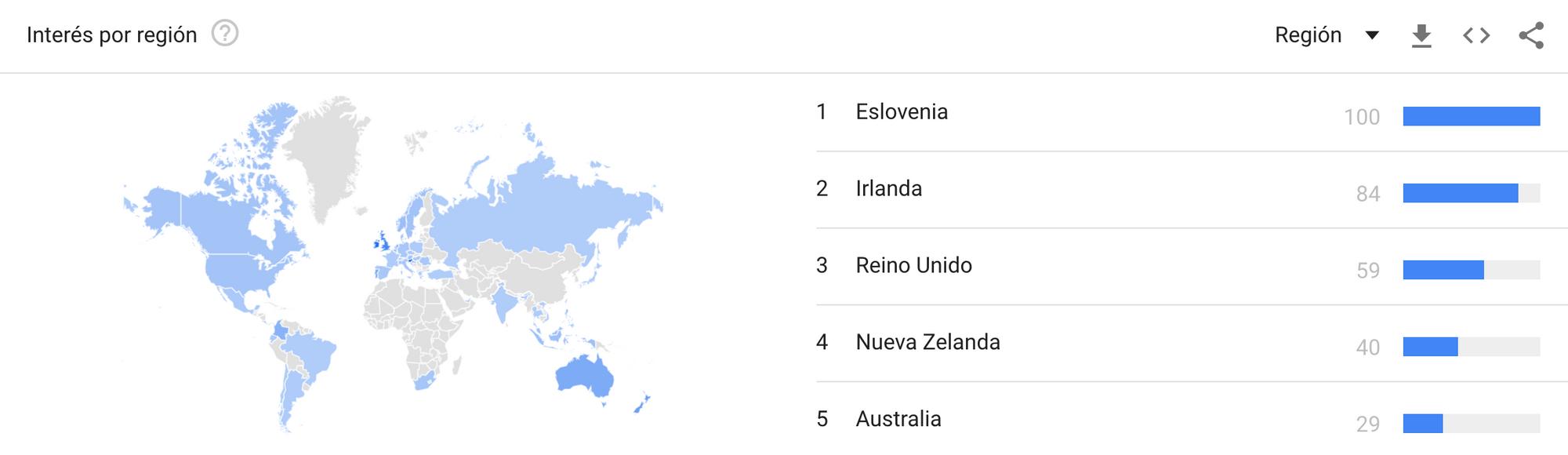 """Tendencias de búsqueda mundiales para """"Glamping"""""""