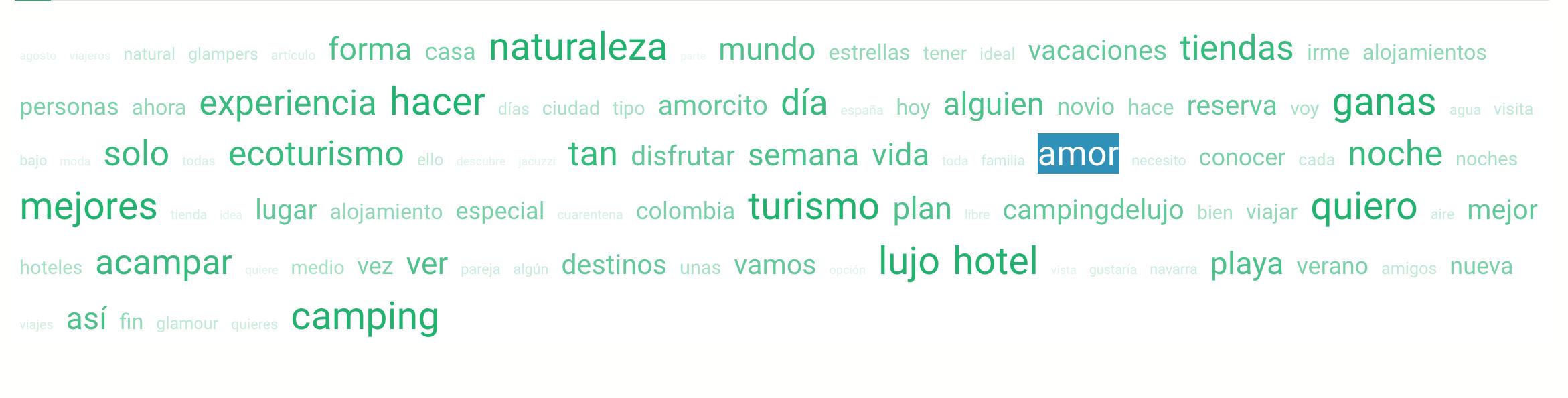 glamping en hispanoamérica