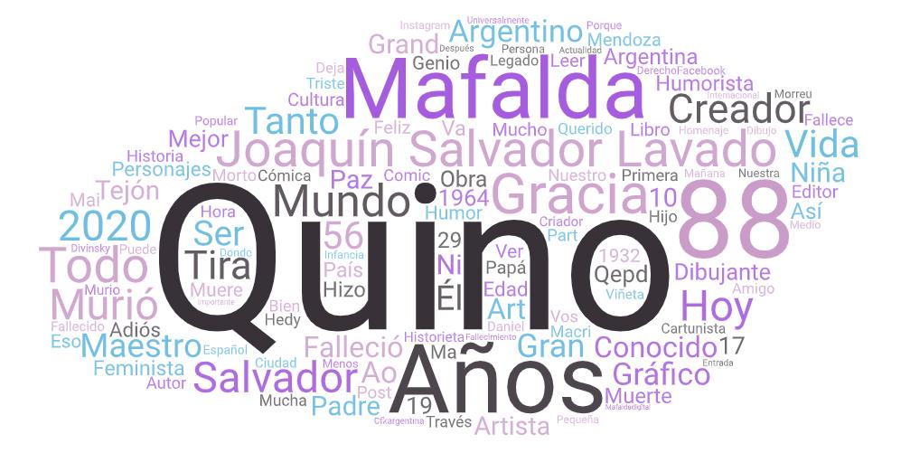 El adiós digital a Quino, padre de Mafalda
