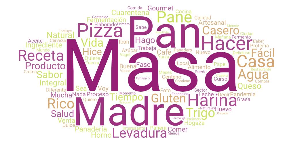 La masa madre presente en el día mundial del pan