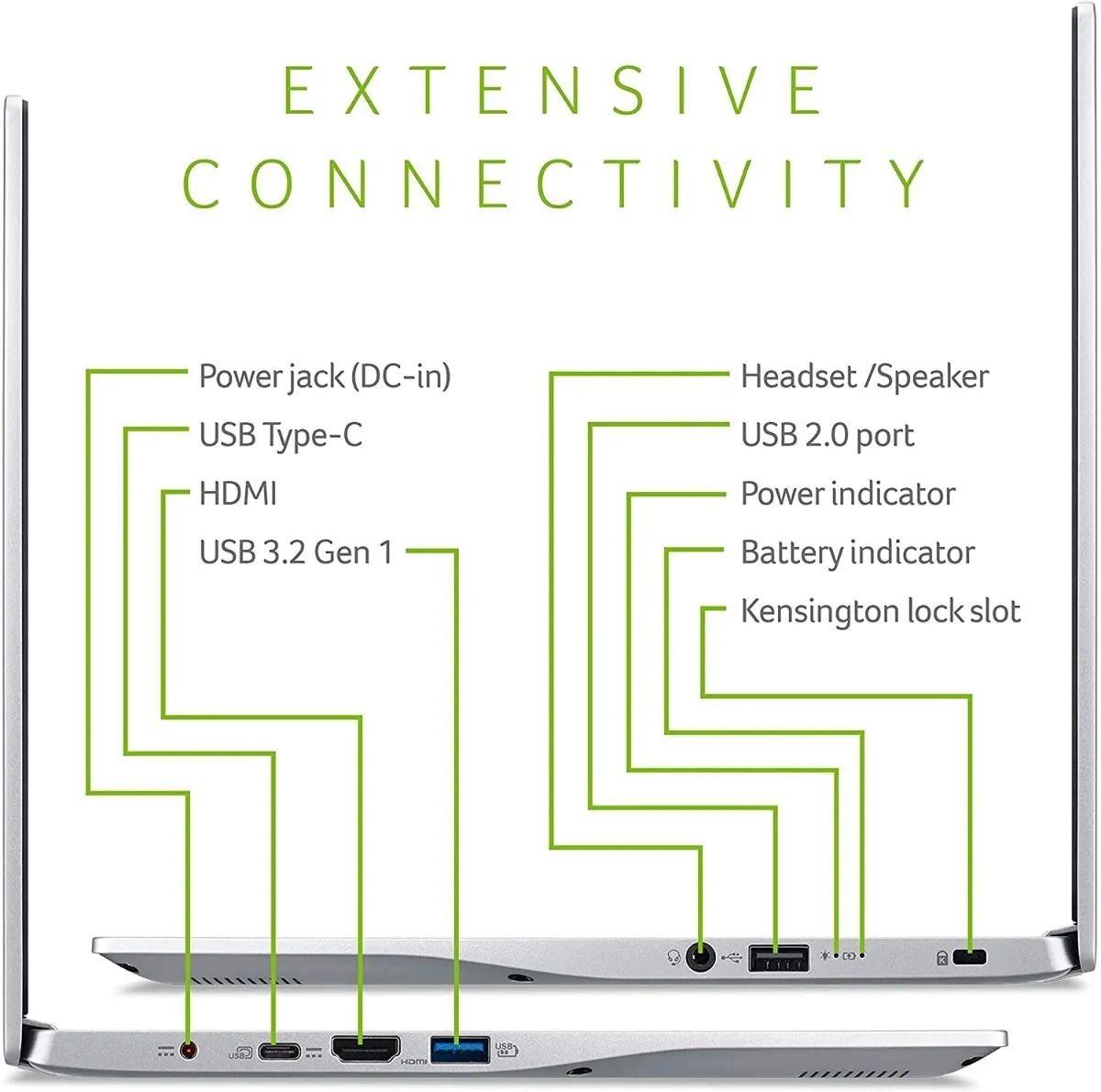 Conectividad de la Acer Swift 3 Ryzen7